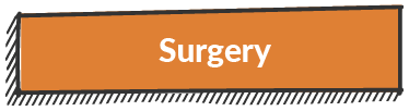 recruitment agency for surgeons